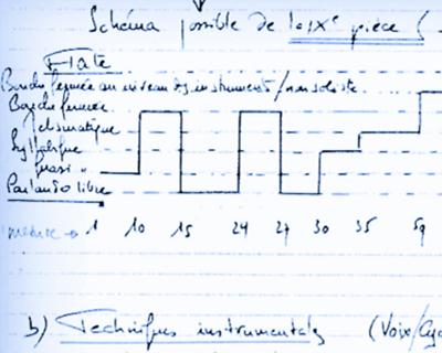 Écriture                                                            de François                                                            Decarsin